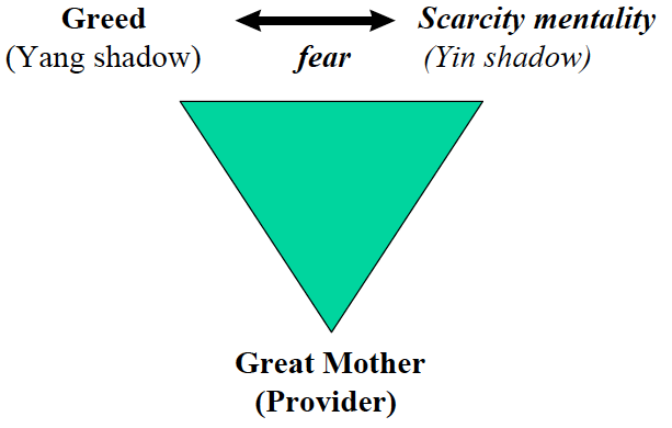 great-mother