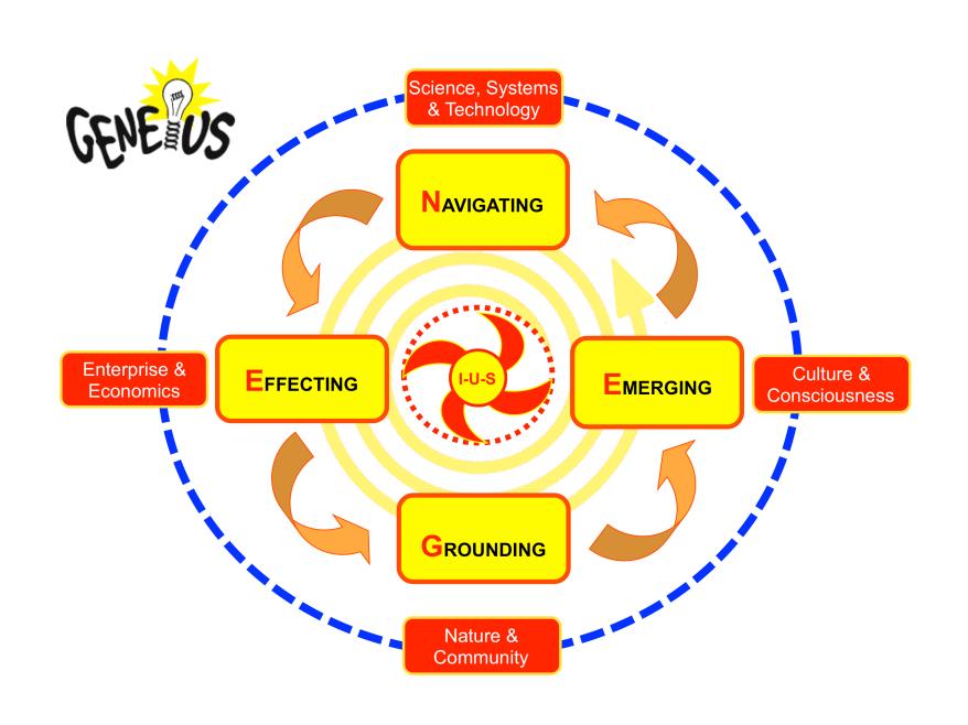 trans4m-gene-ius-figure