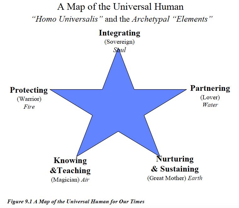 universal-human