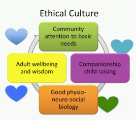 ethical-culture