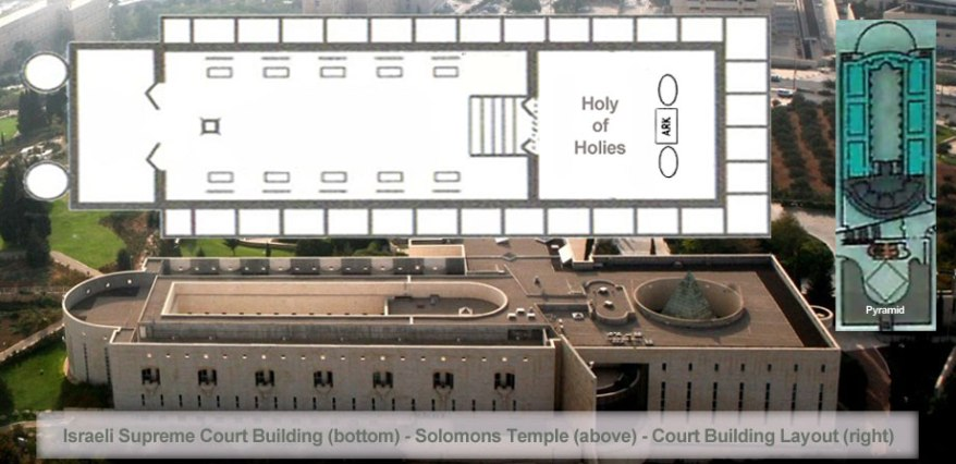 supreme-court-horizontal-layout